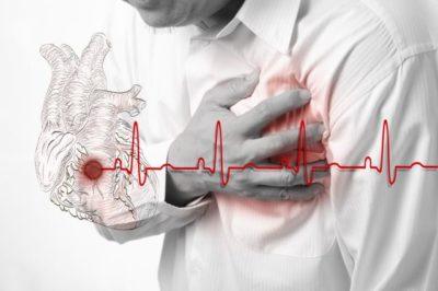 Колоноскопия кишечника – противопоказания и осложнения