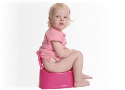 Детская боль заднего отверстия
